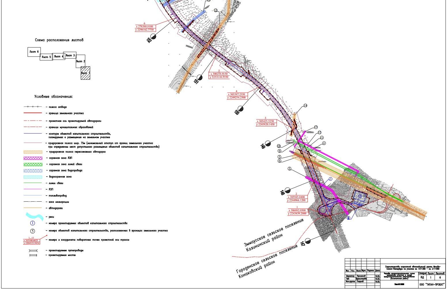 строительство линейных объектов в москве